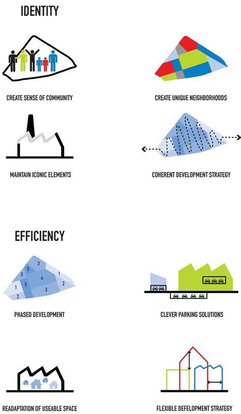 design concept explained 488 best diagram images on pinterest architectural