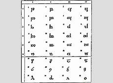 Tolkien's Elvish Alphabet (Tengwar) Quiz - By angryaiwha135 Elven Numbers