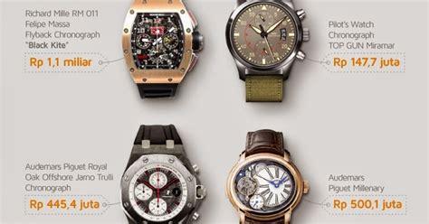Moeldoko Buang Jam Tangan just a from kopites and interisti koleksi jam tangan mewah jendral moeldoko palsu atau asli