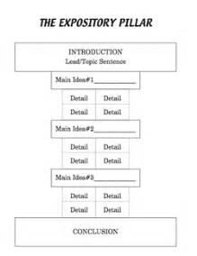 3rd Grade Essay Format by Third Grade Essay Format