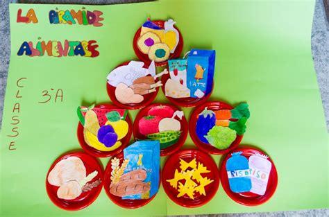 la piramide alimentare scuola primaria la piramide alimentare saltainbocca saltainbocca