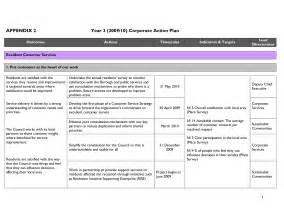 customer service improvement plan template best photos of customer service plan outline sle