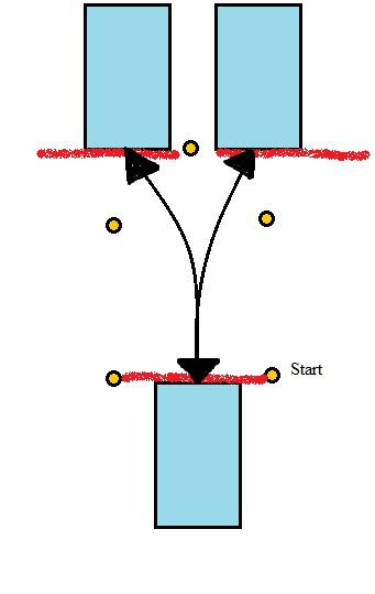 ohio maneuverability test diagram maneuverability central ohio driver education