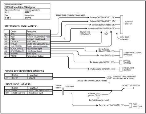 2004 f250 remote start wiring diagrams wiring diagrams