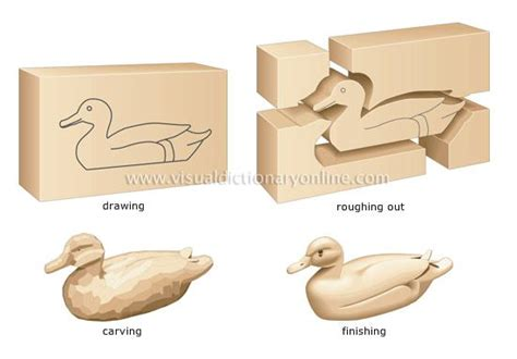 simple wood carving templates how to build a small gate wood carving patterns for beginners steps image