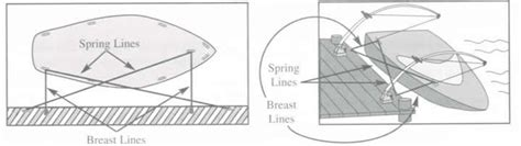 boat slip vs mooring mooring whips for securing your boat made by taylor made