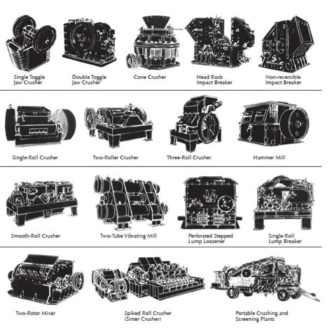 types of types of crushers