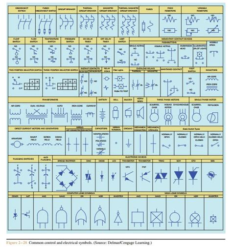 normally open switch wiring diagram symbols wiring
