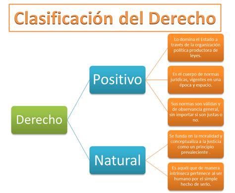 derecho natural las aspiraciones justinianas de un estudiante en l 237 nea derecho positivo y derecho natural