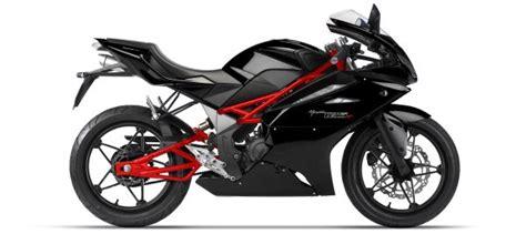 Honda Motorrad Fahrgestellnummer Berpr Fen vin nummer in motorr 228 der entschl 252 sseln und 252 berpr 252 fen
