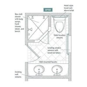 bathroom layout design ideas floor cottage talk and inspiration manifestdesign