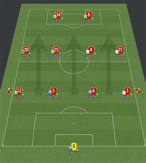 football manager 2010 best tactics recommended best tactics tz 4 4 2 for football manager