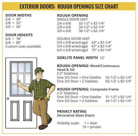 exterior door openings builders surplus