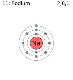 Sodium Protons Neutrons Electrons File Electron Shell 011 Sodium Png Wikimedia Commons