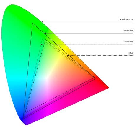 color system 6 color systems you should when designing for print