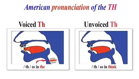 Letter Combination Pronunciation how many pairs of letters are there in the word although