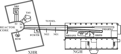 rancangan layout fasilitas produksi untuk sebuah usaha en la lluvia cuando le recuerdo tilan alat hamburan