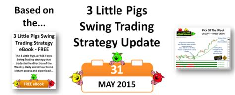 swing trading strategies 3 simple and profitable strategies for beginners books swing trading strategy free 3 pigs update 31 may