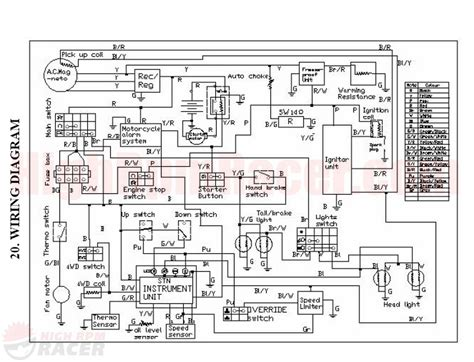 buyang atv 300 wiring diagram 0 00