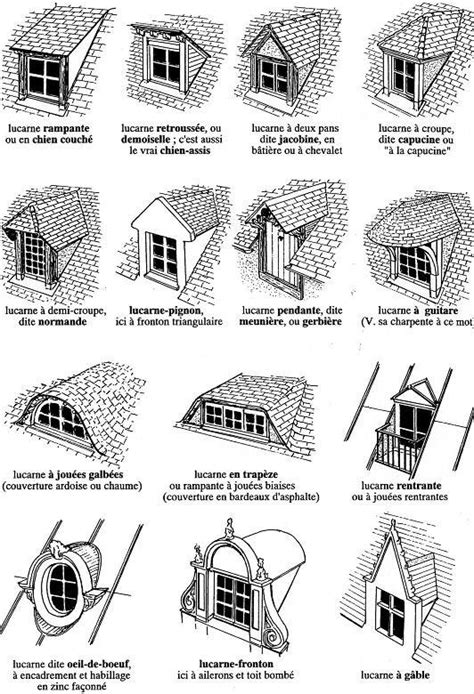Different Types Of Dormer Windows 17 Best Ideas About Charpente On Structure