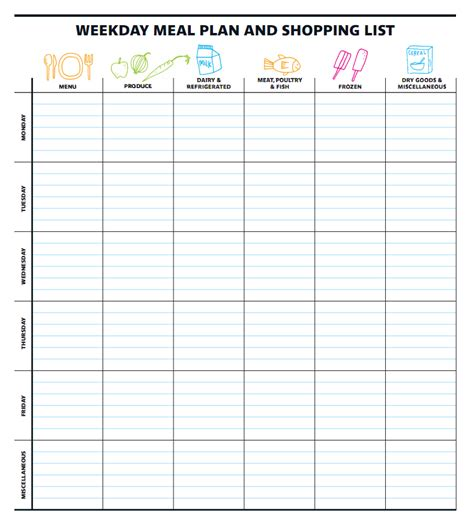 weekly grocery list template december twentieth free printable weekly grocery list