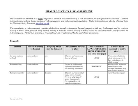 property risk assessment template production risk assessment form