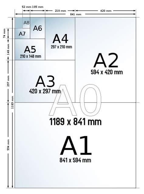 Kertas Ukuran A4 Mengetahui Ukuran Kertas A0 A1 A2 A3 A4 A4s A5 A6