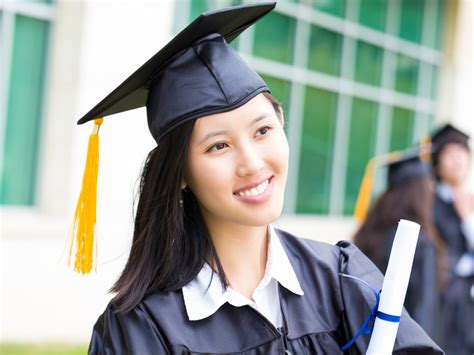 Getting An Mba After High School by Guide To Continuing Education After High School