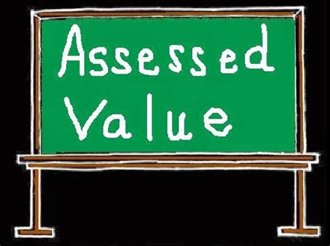 real estate word of the day assessed value