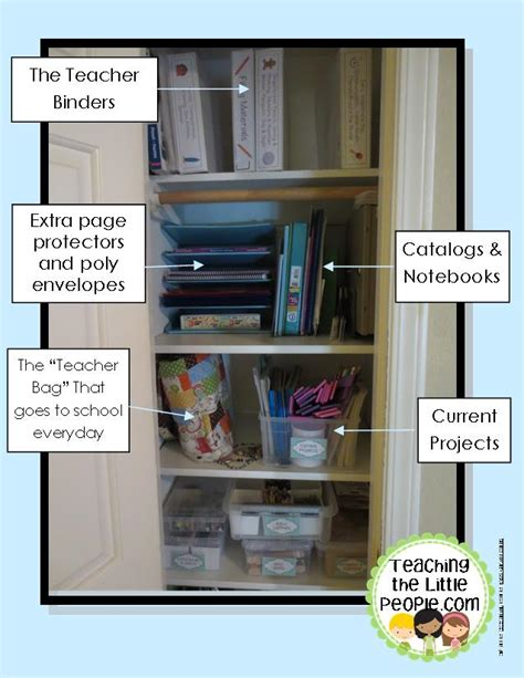Teachers Closet by The Closet Organizing For A New School Year