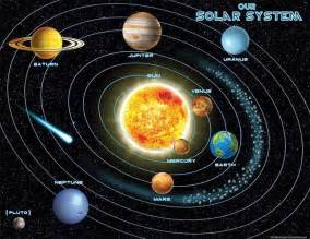 How To Decorate Walls 14 Best Solar System Images On Pinterest Solar System