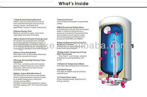 Elcb Untuk Water Heater glass lined water heater element elcb portable geyser 30l
