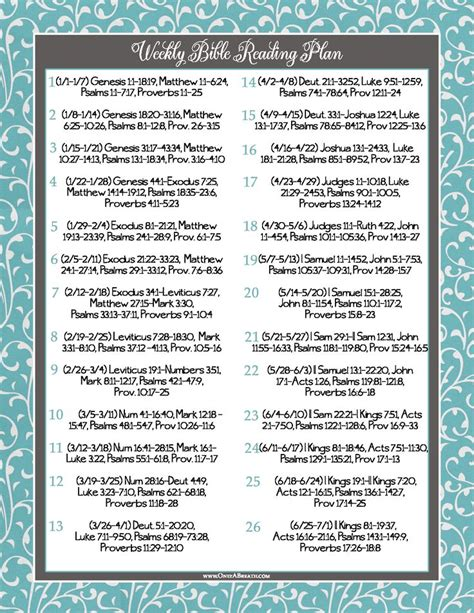 printable plan for reading the bible in a year free printable weekly bible reading plan cards quotes