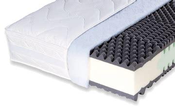 schaumstoffmatratze kaufen schaumstoffmatratzen g 252 nstige matratzen bei roller kaufen