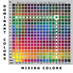 mixing color chart ken bromley supplies color mixing guides