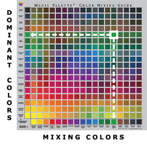 ken bromley supplies color mixing guides
