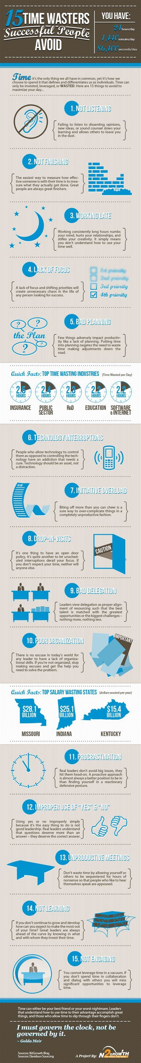 Some Time Wasters by 15 Time Wasters Successful Avoid Daily Infographic