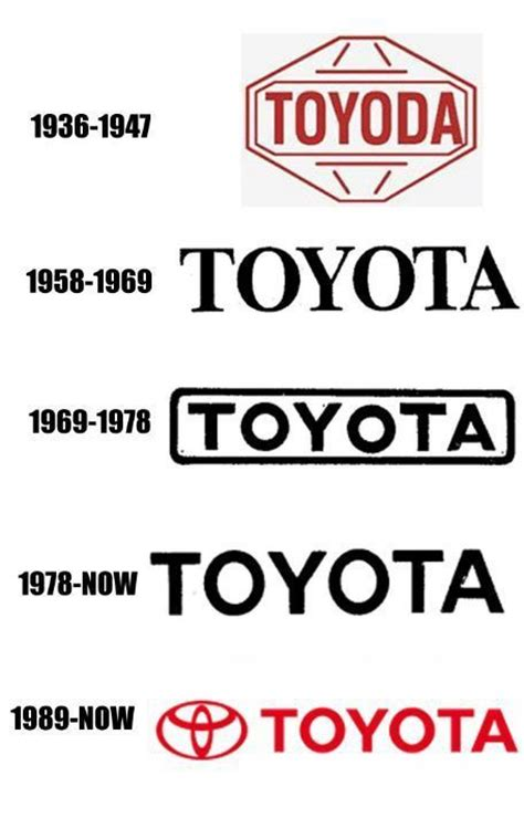 toyota service logo pinterest the world s catalog of ideas