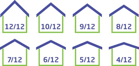 Calculate House Square Footage by Roofing Shingles Cost Calculator 2017