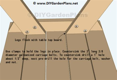 traditional style picnic table plans diygardenplans