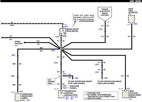 spartan turn signal wiring diagram 1951 ford turn signal