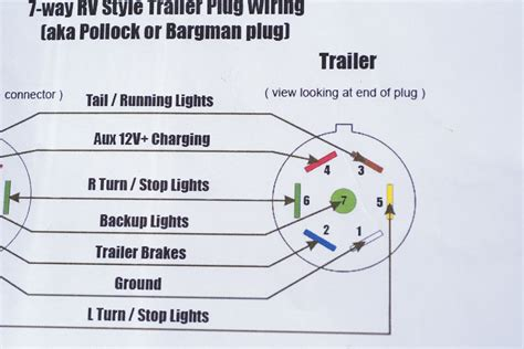 four plug trailer wiring how to upfitting an equipment trailer with back up lights