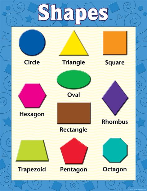 printable 2d shapes and names shapes chart tcr7607 teacher created resources
