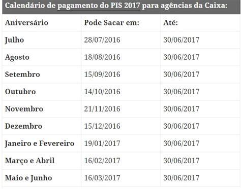 valor do pis 2016 e tabela de pagamento tabela pis 2016 calend 225 rio