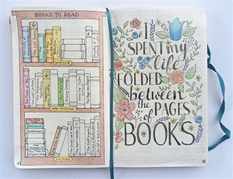 bullet journal book top 5 bujo ideas in 2016 bullet journal