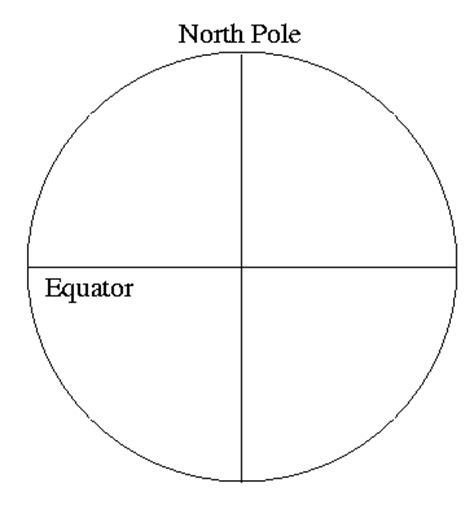 diagram of the equator astronomy 101 problem set 1 solutions fall 2005