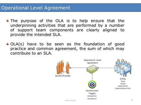 operating level agreement template 28 images