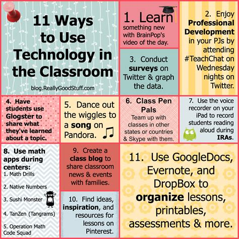 3 ways to use pinterest to learn more about your audience 11 simple ways to start using technology in your classroom