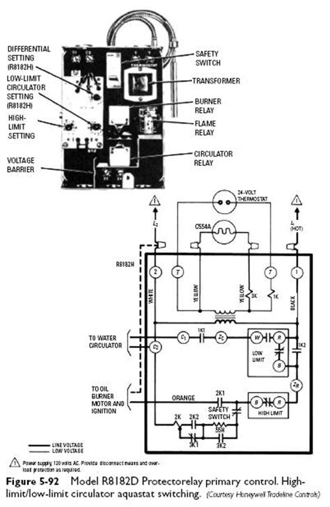 aquastat wiring diagram wiring diagram r8182d aquastat readingrat net