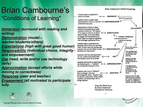 Cambournes Conditions Of Learning Essay by Ppt Presented By Cedar Writing Project At Msu In Conjunction With Powerpoint Presentation